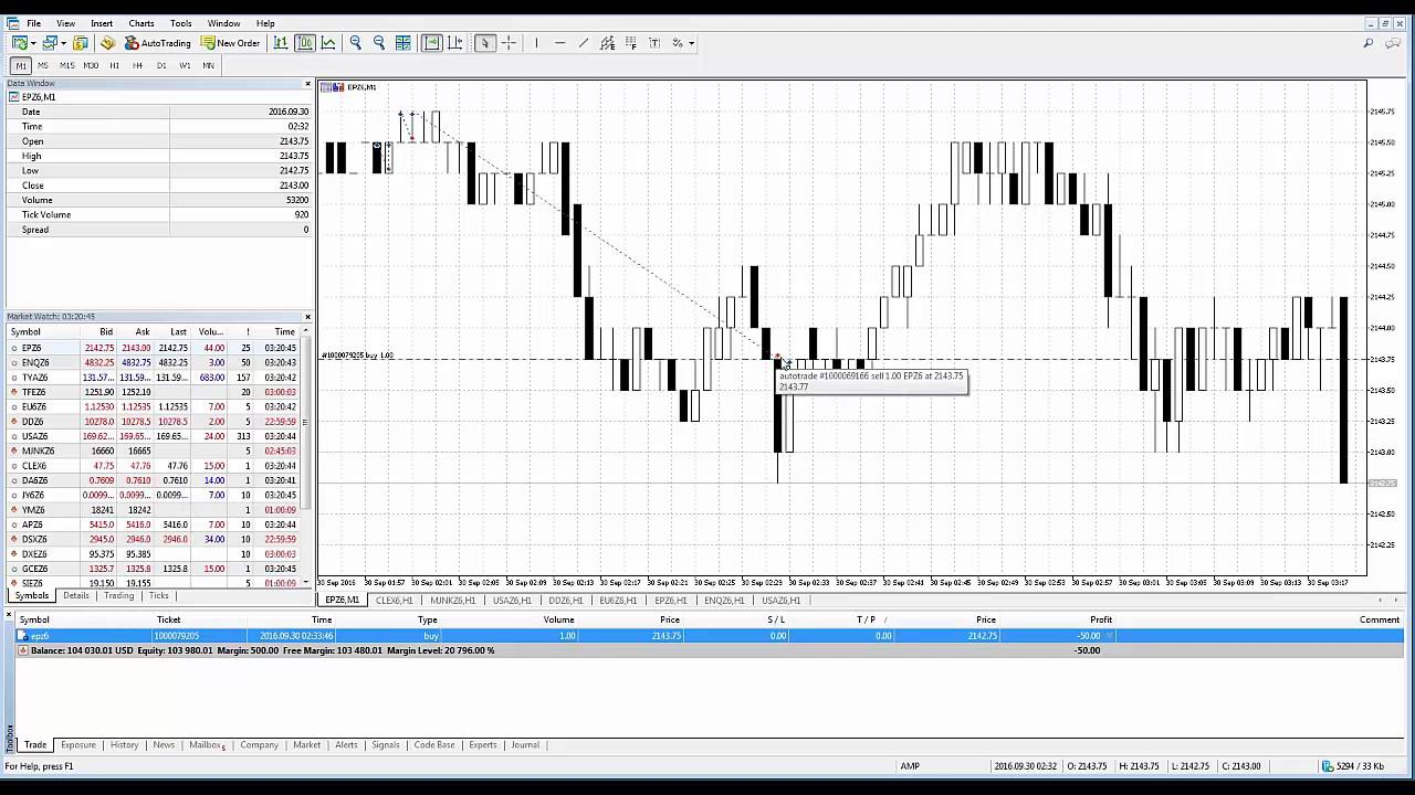 Metatrader5 Mt5 How To View Entries On Chart Youtube