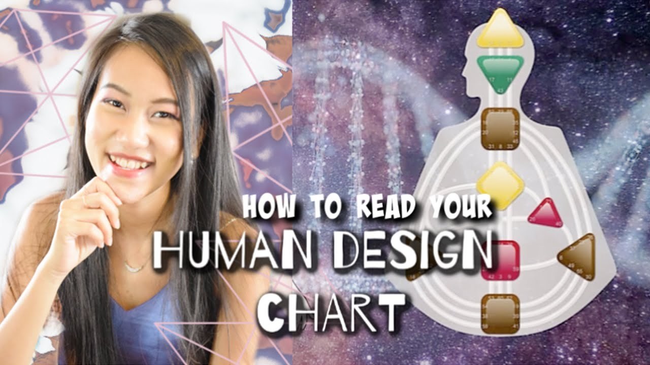 How To Read The Human Design Chart Basics Of Human Design Youtube