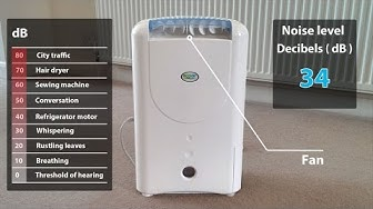 EcoAir Dehumidifier Review & Features dd12fw