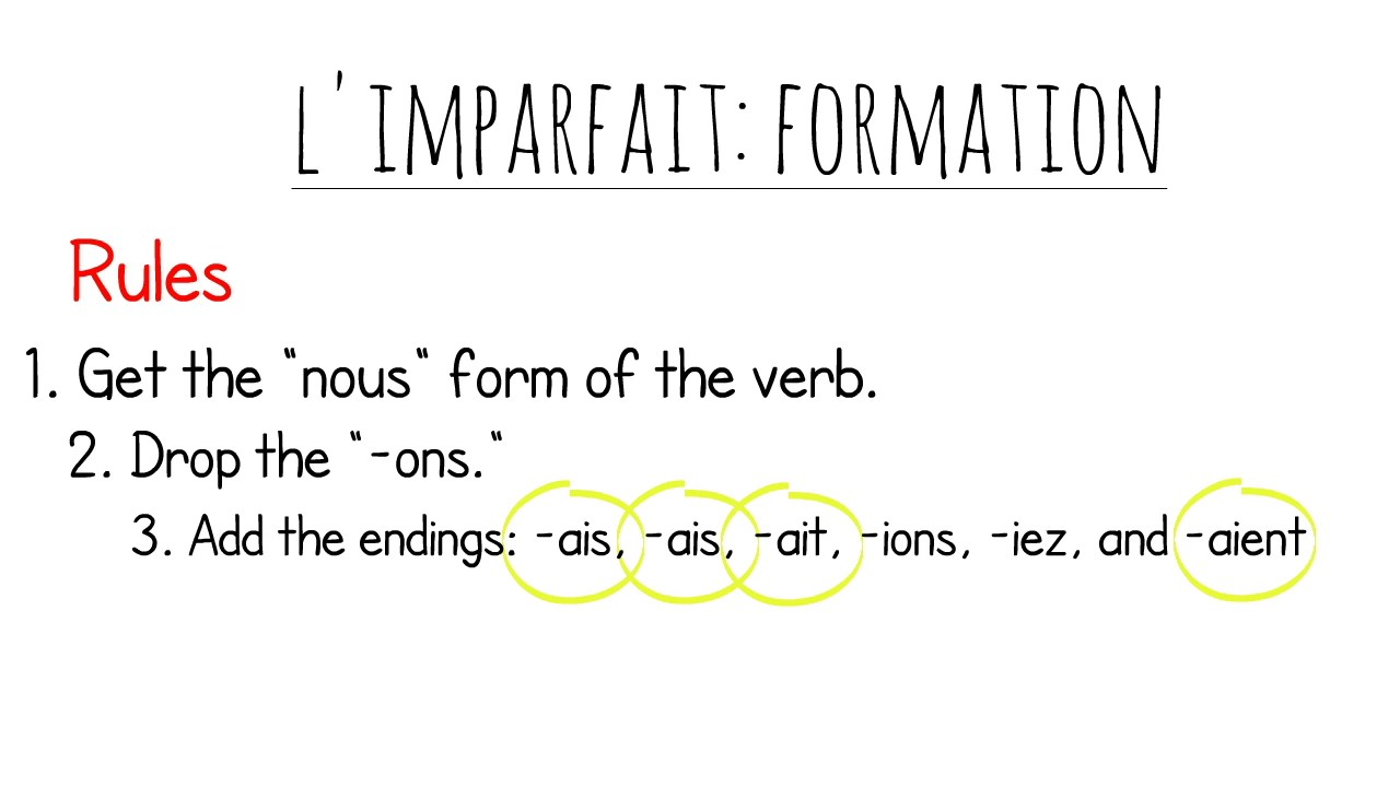 How To Use And Form The Imparfait Imperfect Past French