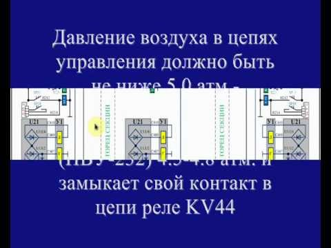 Электровоз 3ЭС5К Ермак ЦУ