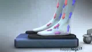 Download Video Happylegs máquina de gimnasia que alivia los trastornos y molestias en las piernas MP3 3GP MP4