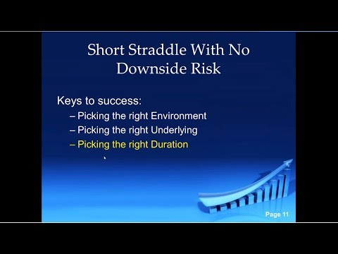 Option strategy with no upside risk