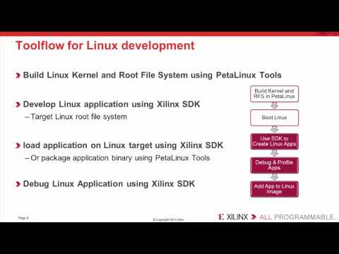 How to Create Linux Applications using Xilinx SDK