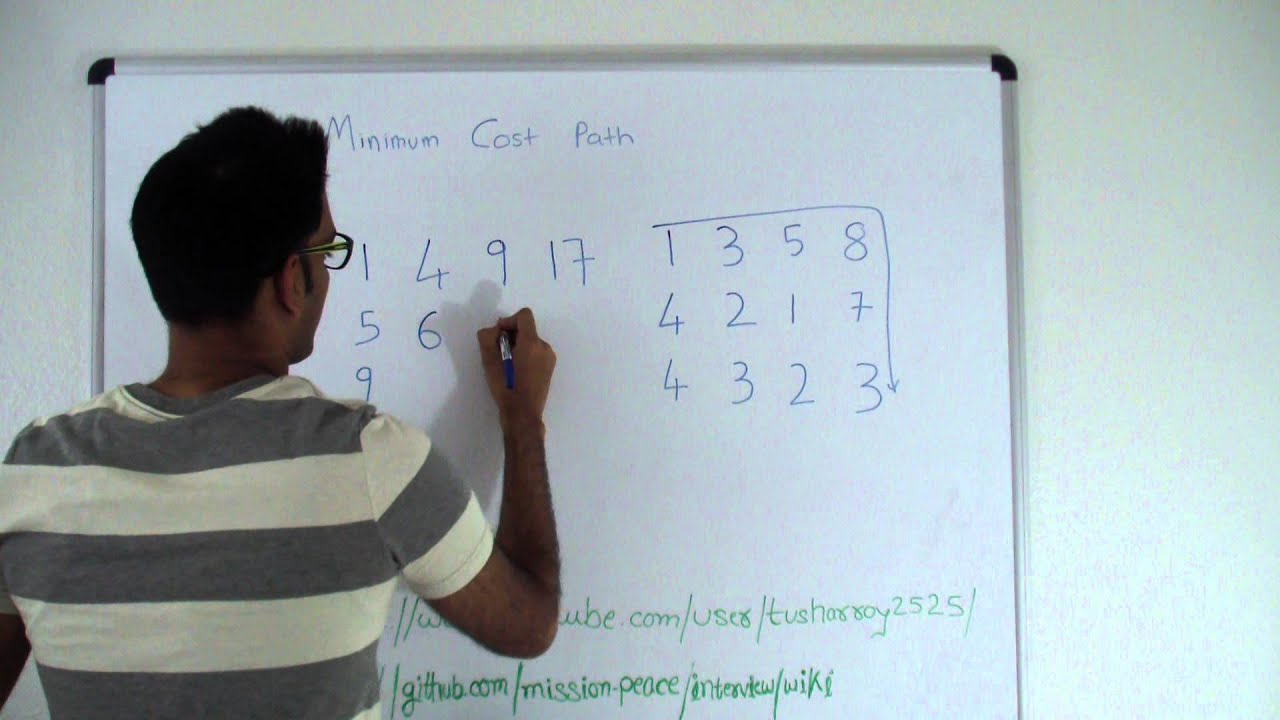 Minimum Cost Path Dynamic Programming