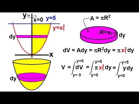 Calculus integration volume by rotating an area 1 of 10 ex 1 calculus integration volume by rotating an area 1 of 10 ex 1 yx2 y5 x0 about the y axis ccuart Image collections