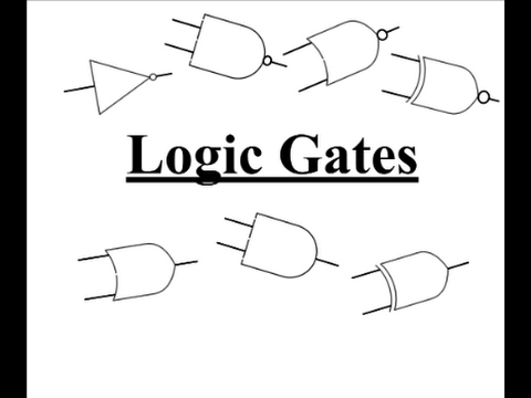 Logic Gates Class 12