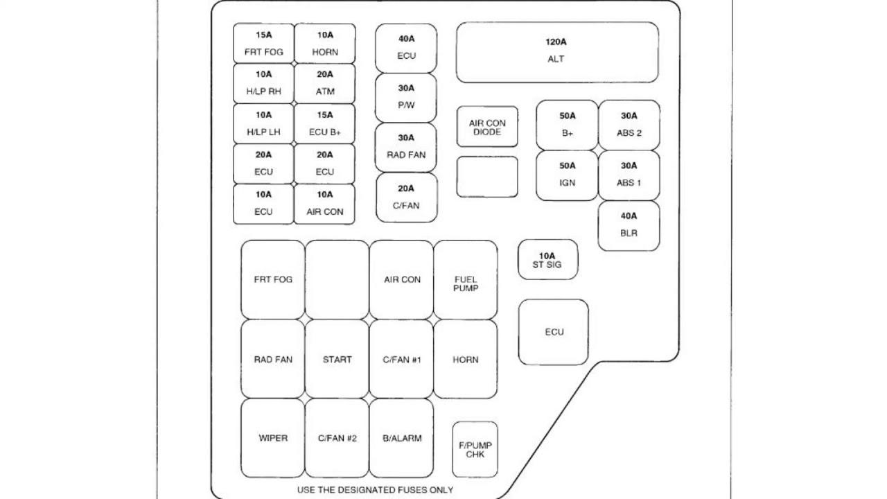 2005 Hyundai Santa Fe Fuse Box Diagram | guide-disagre My Wiring Diagram -  guide-disagre.kc-sump.eu | Hyundai Santa Fe Fuse Box Diagram Ford Ranger 2005 |  | kc-sump.eu