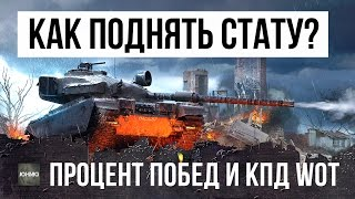 видео Как узнать КПД в World of Tanks?