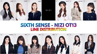 "How would NIZI 0T13 sing ""Sixth Sense"" by Brown Eyed Girls […"