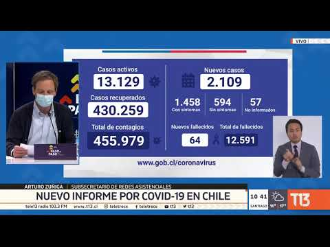Coronavirus en Chile: