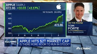 Lots of good news ahead for shares of Apple: Analyst