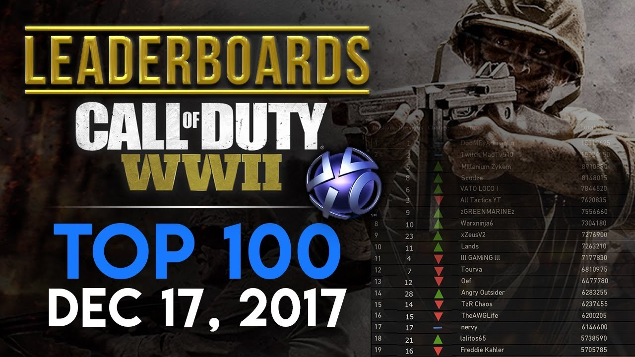 Call of Duty WWII Leaderboards | PS4 TOP 100 | Dec 17 2017 ... | 1280 x 720 jpeg 160kB
