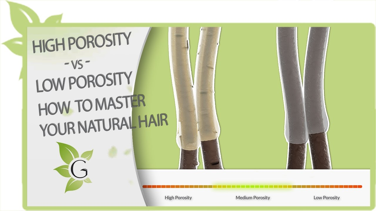 HIGH POROSITY -vs- LOW POROSITY: How to master your ...