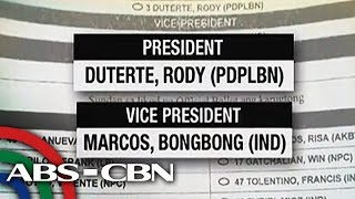 Bandila: Duterte, Marcos get INC backing