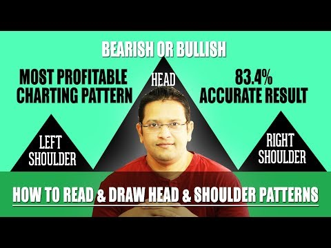 Head & Shoulder Chart Patterns Explained in Hindi. Most Profitable pattern with 84% Result Accuracy