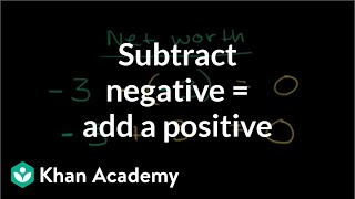 Subtracting a negative = adding a positive | Pre-Algebra | Khan Academy