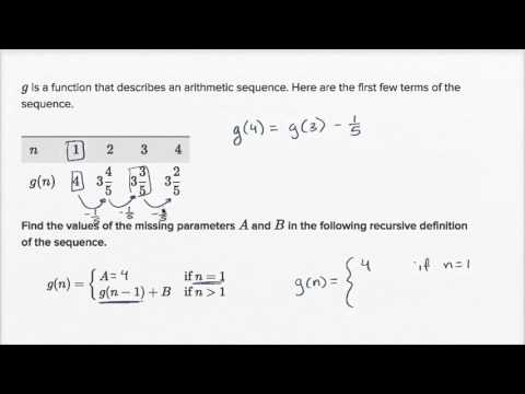 Write a possible function rule for the following sequence.?