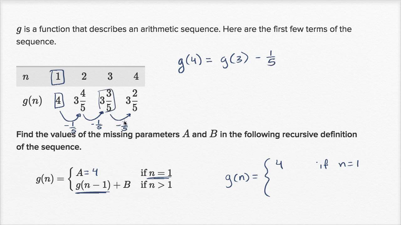 Recursive formulas for arithmetic sequences | Algebra (video