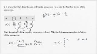 Finding recursive definition of arithmetic sequence