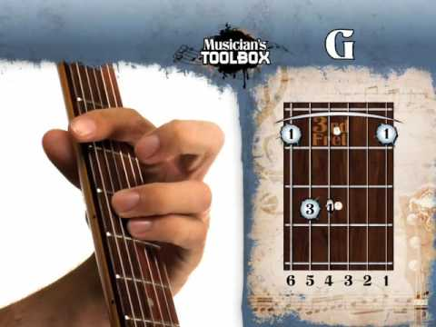G Bar Chord Image Collections Chord Guitar Finger Position