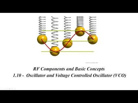 Ocsillator and Voltage Controlled Oscillator ( VCO ) in radio frequency fundamental tutorial #16