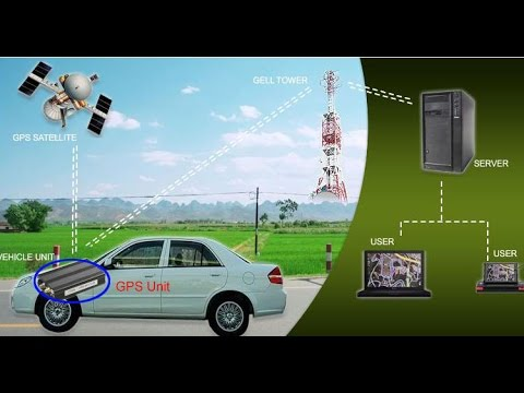 Working Vehicle tracking system   Smart Drive 29 May 2016