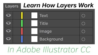 Adobe Illustrator CC Tutorial - Layers