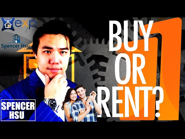 Renting vs Buying a Silicon Valley Home Calculator