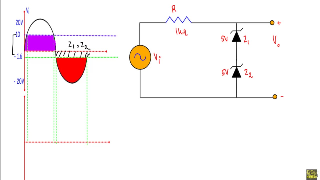zener diode clipper circuit example 8 with simulation  [ 1280 x 720 Pixel ]