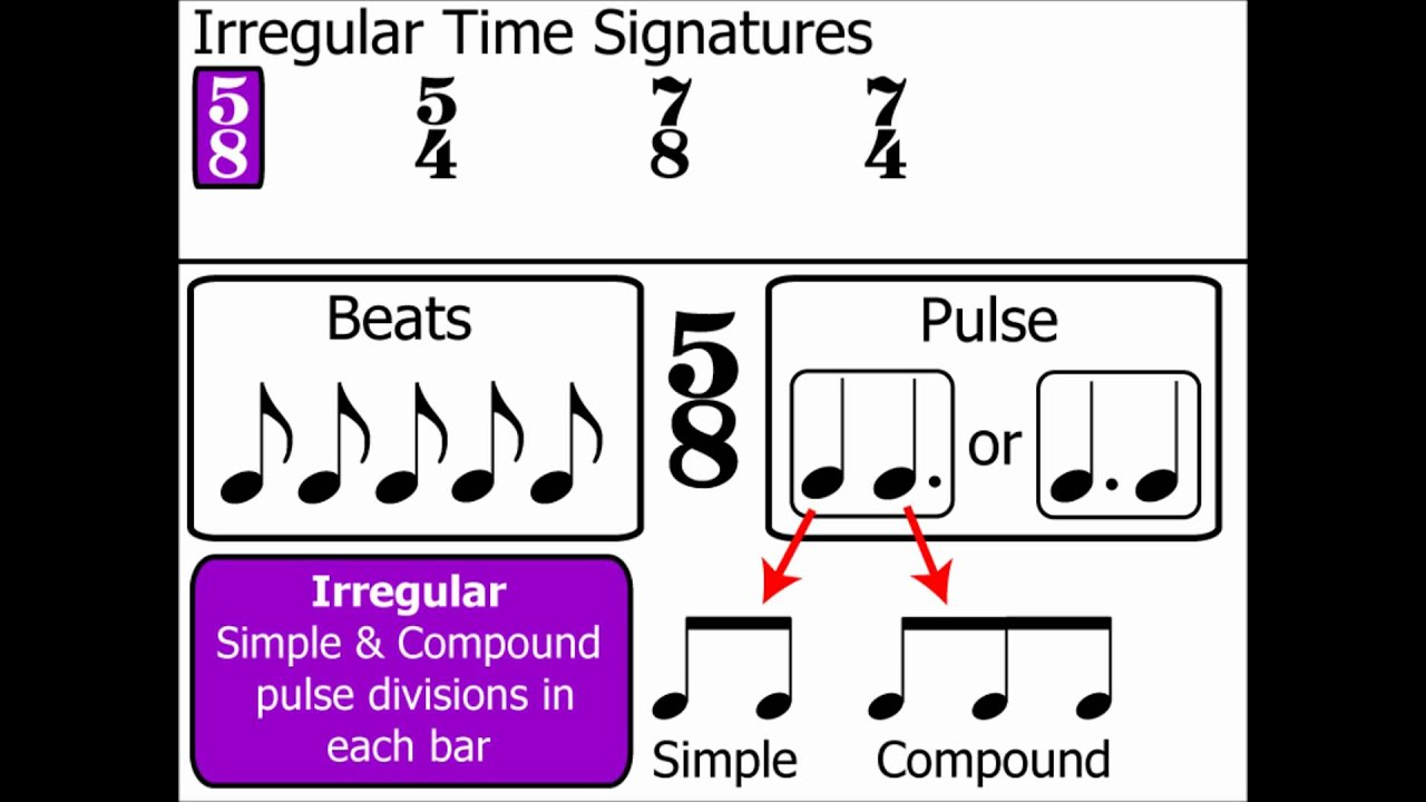 time signatures part 4 irregular time signatures music theory youtube