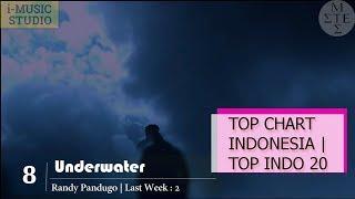 Tangga lagu Indonesia Terbaru  | Top Chart Januari (WEEK 2)
