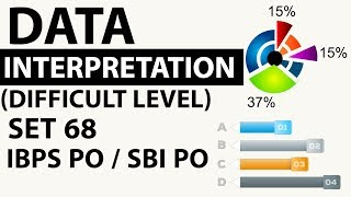 Data Interpretation Advanced Level Set 68 based on Ration & Proportion - SBI PO/IBPS PO/CLERK