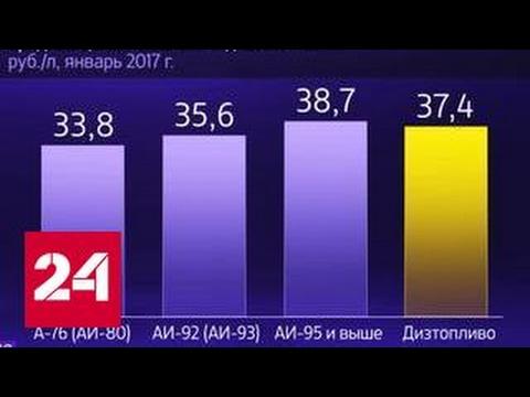 Россия в цифрах. На сколько подорожали бензин и дизтопливо