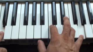 The Lovecats - The Cure - Piano Tutorial