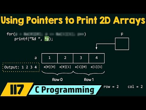 Using Pointers To Print 2D Arrays
