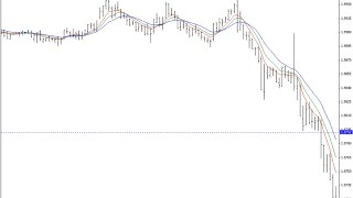 r Gator Forex MT4 Indicator