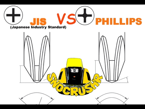 JIS Cross VS Phillips screws Knowing the difference can save headaches