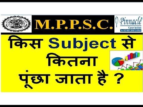 MPPSC 2018  (म प्र लोक सेवा )(Subject-wise analysis) किस Subject से कितना पूंछा जाता है ?