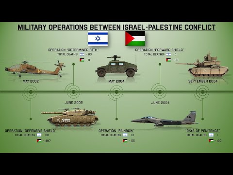 Military Operations Between Israel & Palestine Since 2000