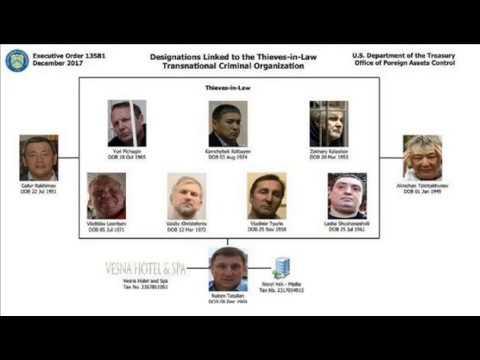 Воровской пасьянс уголовного интернационала
