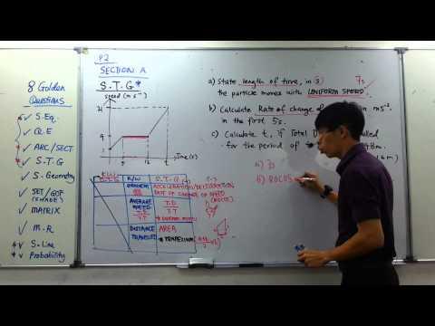 TTC MATHS Liang J - SPM Speed-Time Graph (2 / 8 Golden Questions)