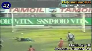 Pavel Nedved - 73 goals in Serie A (part 2/3): 34-52 (Juventus 2001-2004)
