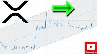 RIPPLE XRP $10 to $15 Target |  Likes To Obey Fibs