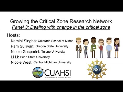 Panel 3: Dealing With Change In The Critical Zone