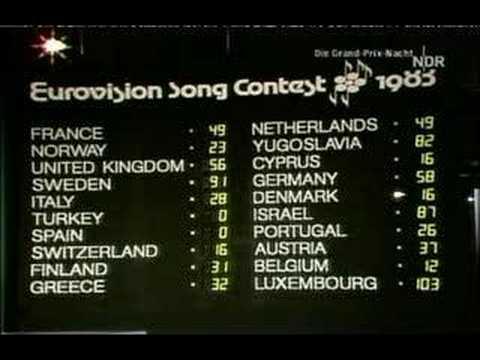 Eurovision 1983 - Voting 4/5