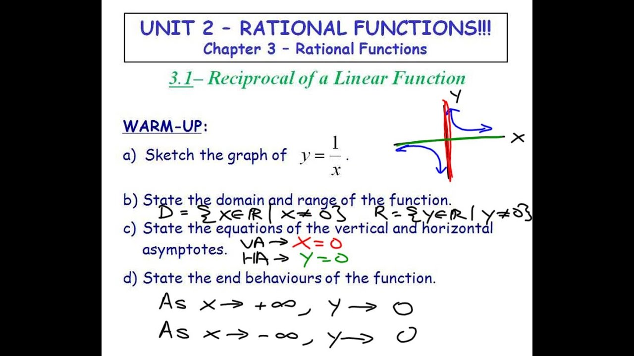 Graphing Reciprocal Functions Worksheet Www Topsimages Com