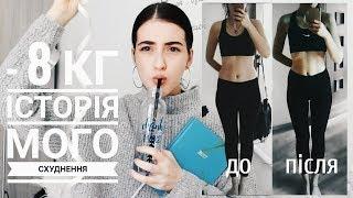 видео Схуднення. Як швидко схуднути: дієти та продукти для схуднення. Як скинути вагу і позбутися целюліту. Жіночий сайт inmoment.com.ua