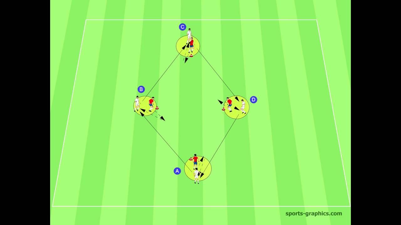 Fussballtraining Steil Klatsch Auftaktbewegung