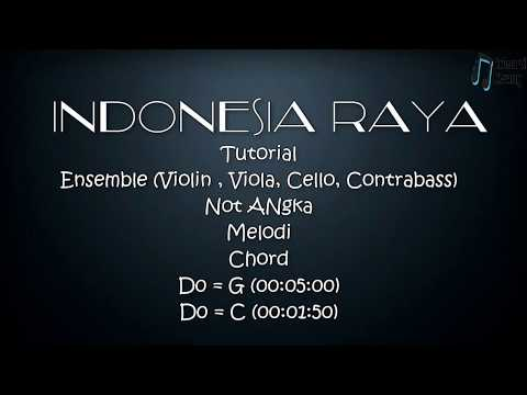 Indonesia Raya | Tutorial Ensemble | Not Angka Chord (Aransemen)